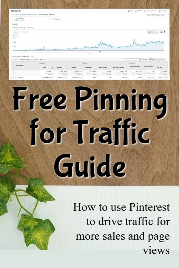 pinterest for business guide